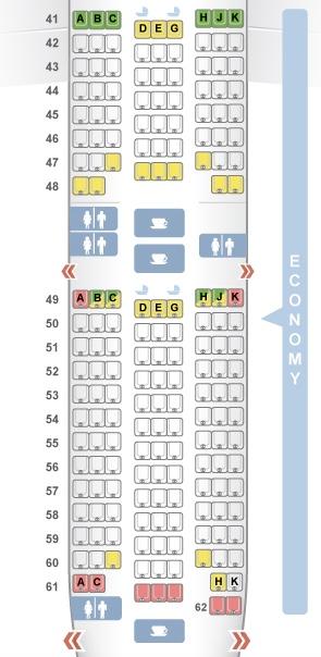 Flugzeug Sitzplätze